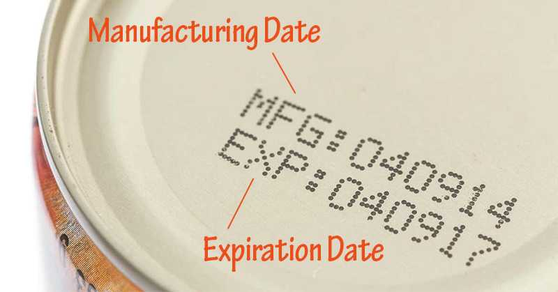 Uncovered: 4 Ways to Ignore Food 'Expiration Dates' That Only Make You Spend More Money