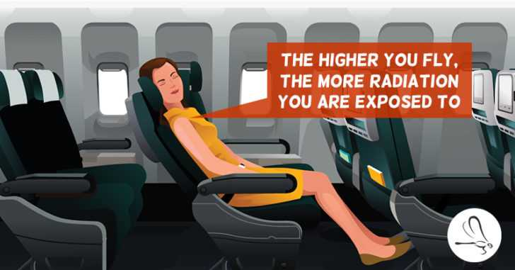 Air Travel Exposes You to Radiation, But What are the Actual Health Risks?